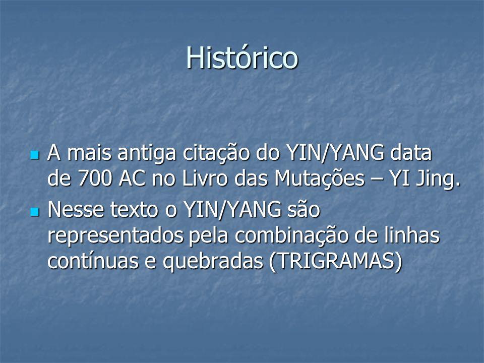 ZANG FU ZANG(YIN( Órgãos (maciços).