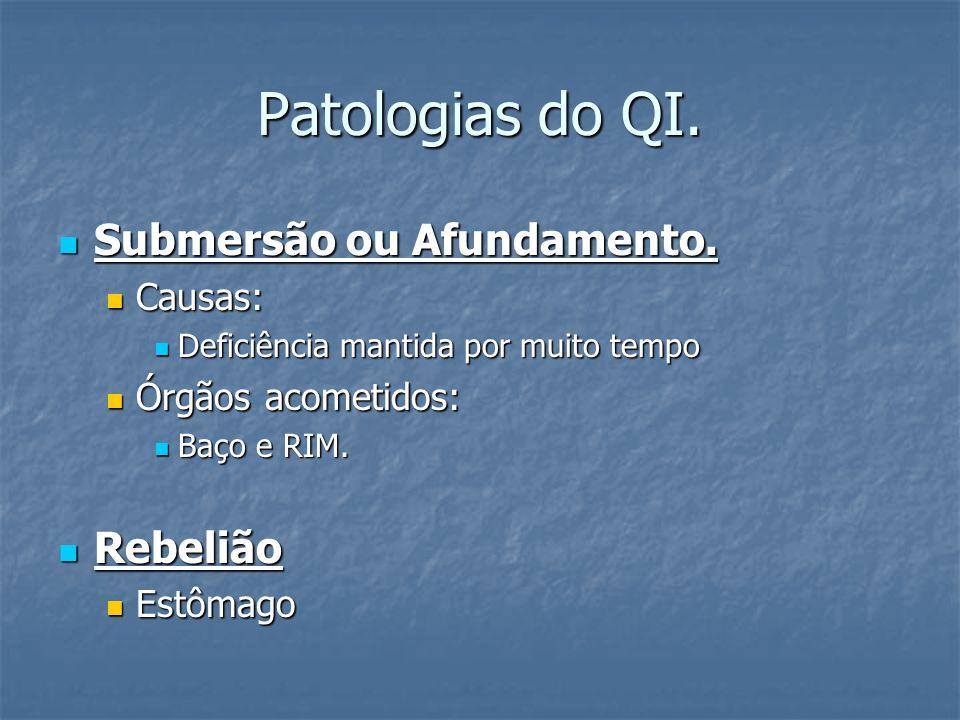 Patologias do QI. Submersão ou Afundamento. Submersão ou Afundamento. Causas: Causas: Deficiência mantida por muito tempo Deficiência mantida por muit