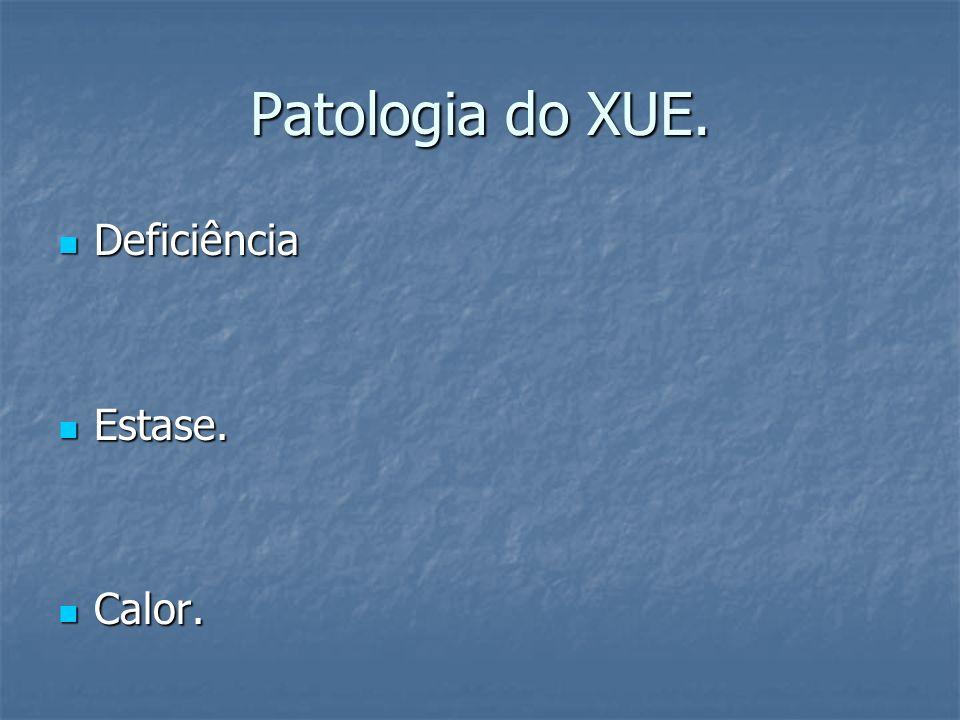 Patologia do XUE. Deficiência Deficiência Estase. Estase. Calor. Calor.
