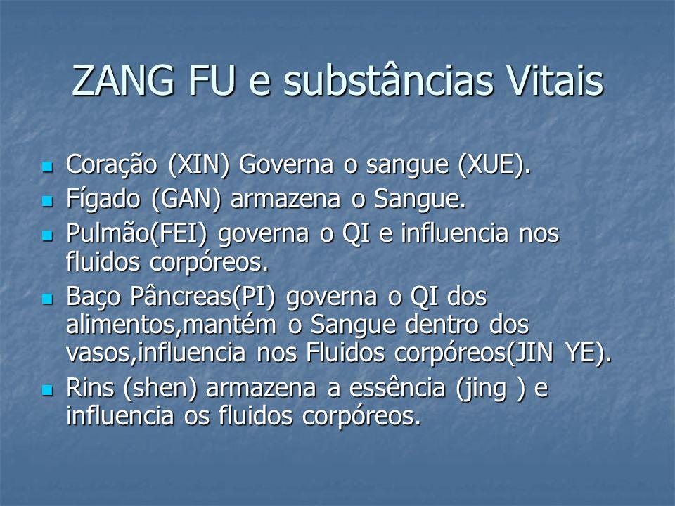 ZANG FU e substâncias Vitais Coração (XIN) Governa o sangue (XUE). Coração (XIN) Governa o sangue (XUE). Fígado (GAN) armazena o Sangue. Fígado (GAN)
