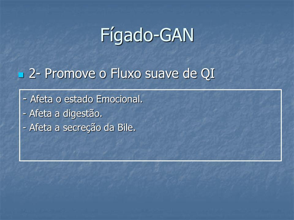 Fígado-GAN 2- Promove o Fluxo suave de QI 2- Promove o Fluxo suave de QI - Afeta o estado Emocional. - Afeta a digestão. - Afeta a secreção da Bile.