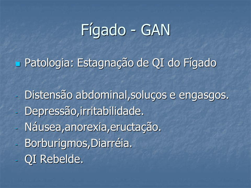 Fígado - GAN Patologia: Estagnação de QI do Fígado Patologia: Estagnação de QI do Fígado - Distensão abdominal,soluços e engasgos. - Depressão,irritab