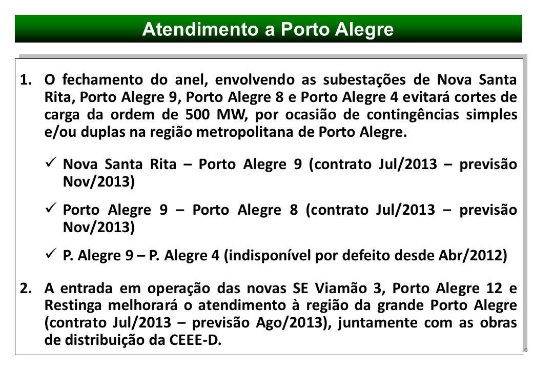 10 1.O fechamento do anel, envolvendo as subestações de Nova Santa Rita, Porto Alegre 9, Porto Alegre 8 e Porto Alegre 4 evitará cortes de carga da or