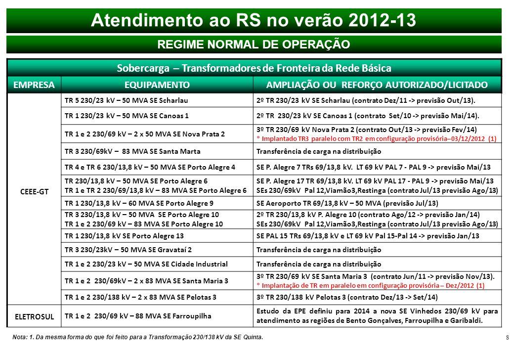 9 1.Com o crescimento do mercado previsto, a partir de 2013 verificou-se a necessidade solução estrutural para atendimento ao Estado, também como forma de evitar o custo do aumento da GT por razões elétricas.