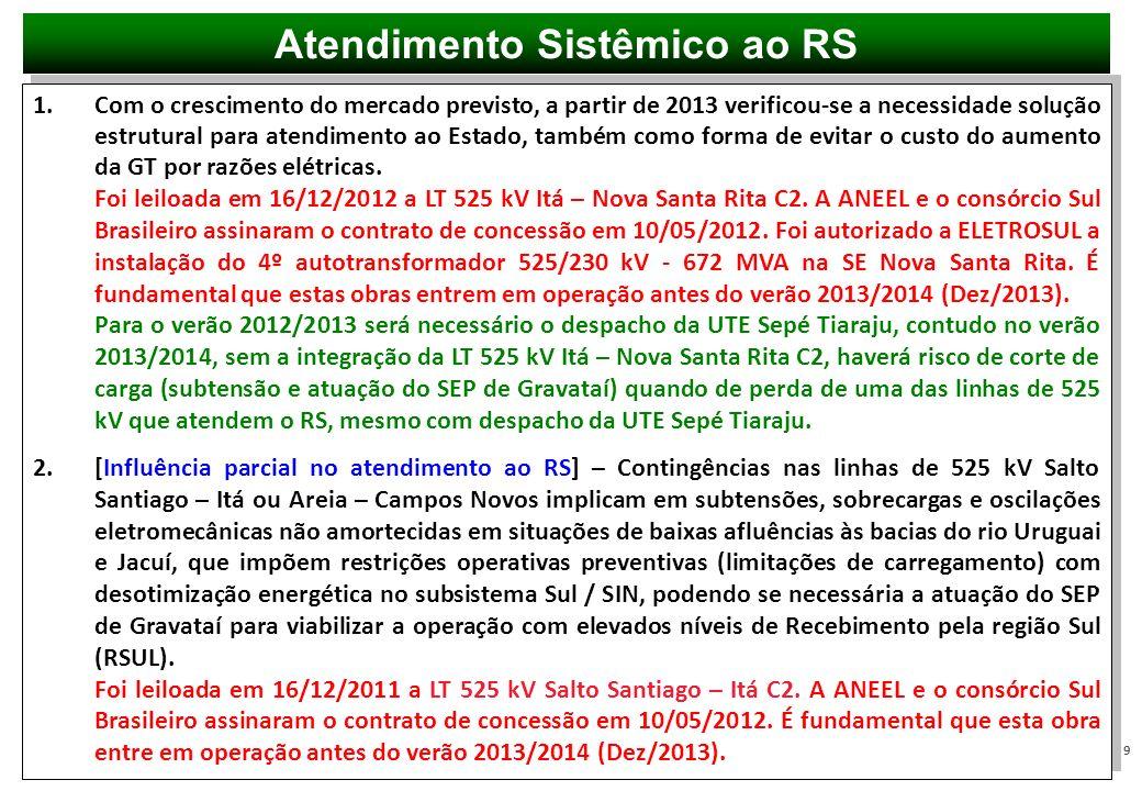 10 1.O fechamento do anel, envolvendo as subestações de Nova Santa Rita, Porto Alegre 9, Porto Alegre 8 e Porto Alegre 4 evitará cortes de carga da ordem de 500 MW, por ocasião de contingências simples e/ou duplas na região metropolitana de Porto Alegre.
