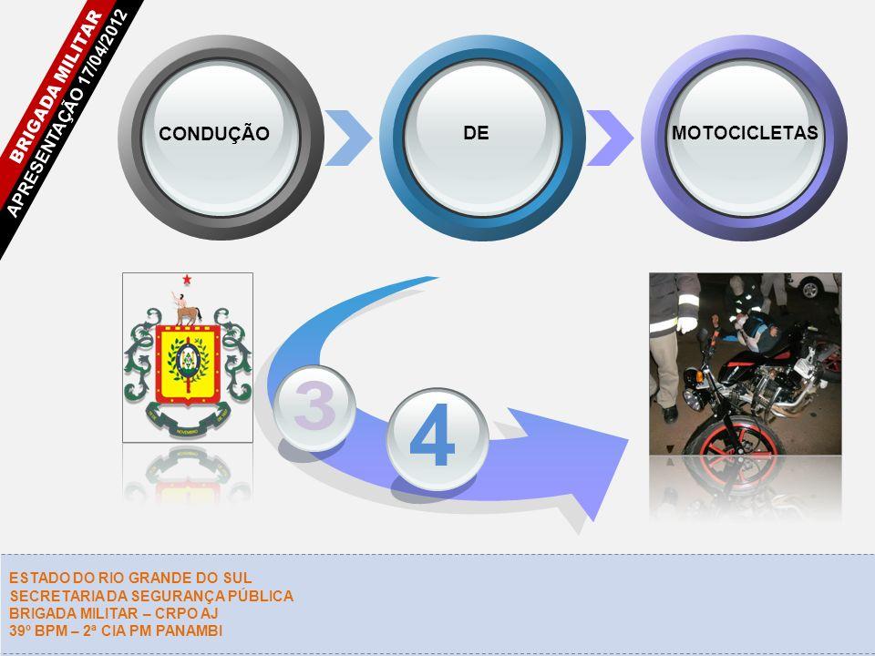 Condução de Motocicletas Acidentes envolvendo Motocicletas 2011/2012(1º Trimestre)