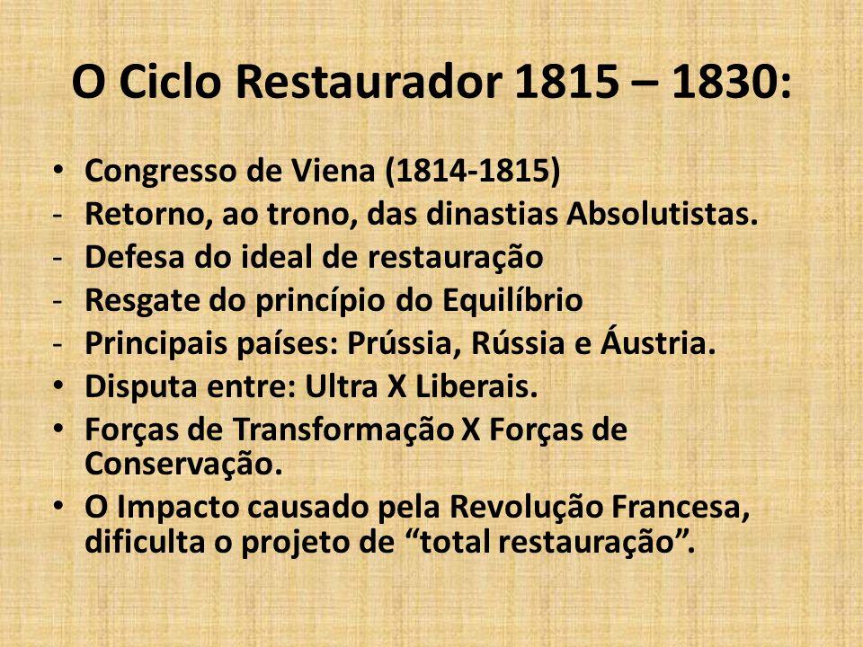 O Ciclo Restaurador 1815 – 1830: Congresso de Viena (1814-1815) -Retorno, ao trono, das dinastias Absolutistas. -Defesa do ideal de restauração -Resga