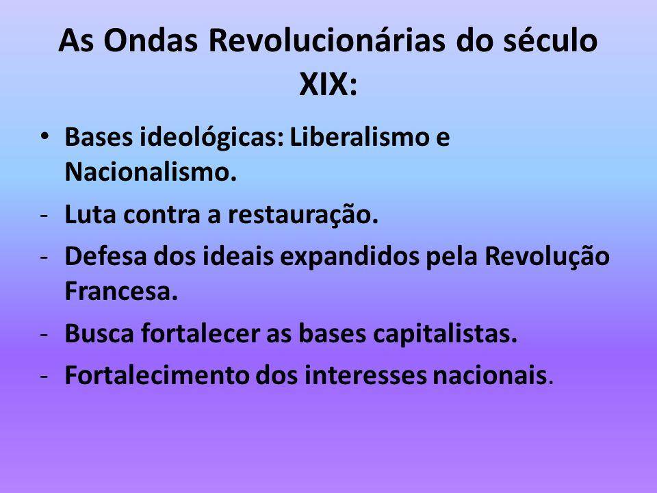 As Ondas Revolucionárias do século XIX: Bases ideológicas: Liberalismo e Nacionalismo. -Luta contra a restauração. -Defesa dos ideais expandidos pela