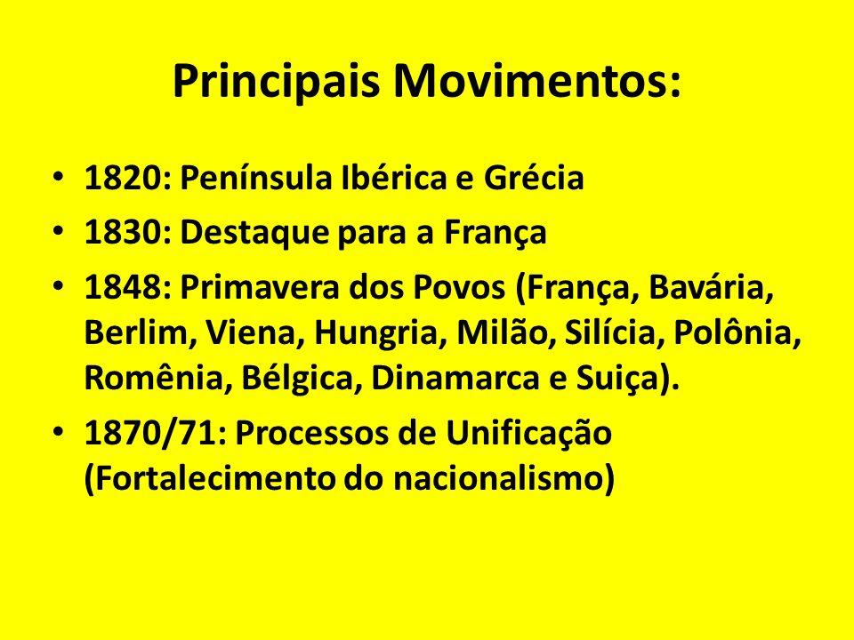 Principais Movimentos: 1820: Península Ibérica e Grécia 1830: Destaque para a França 1848: Primavera dos Povos (França, Bavária, Berlim, Viena, Hungri
