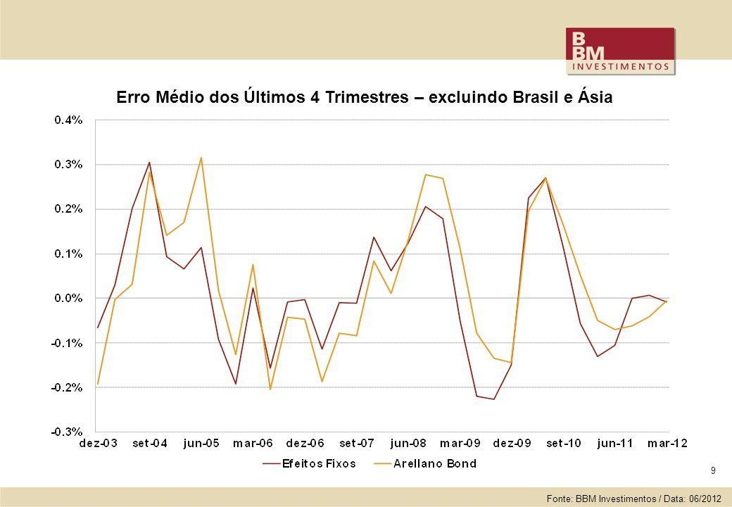 9 Erro Médio dos Últimos 4 Trimestres – excluindo Brasil e Ásia Fonte: BBM Investimentos / Data: 06/2012
