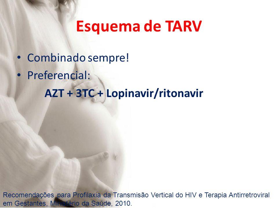 Esquema de TARV Combinado sempre! Preferencial: AZT + 3TC + Lopinavir/ritonavir Recomendações para Profilaxia da Transmisão Vertical do HIV e Terapia