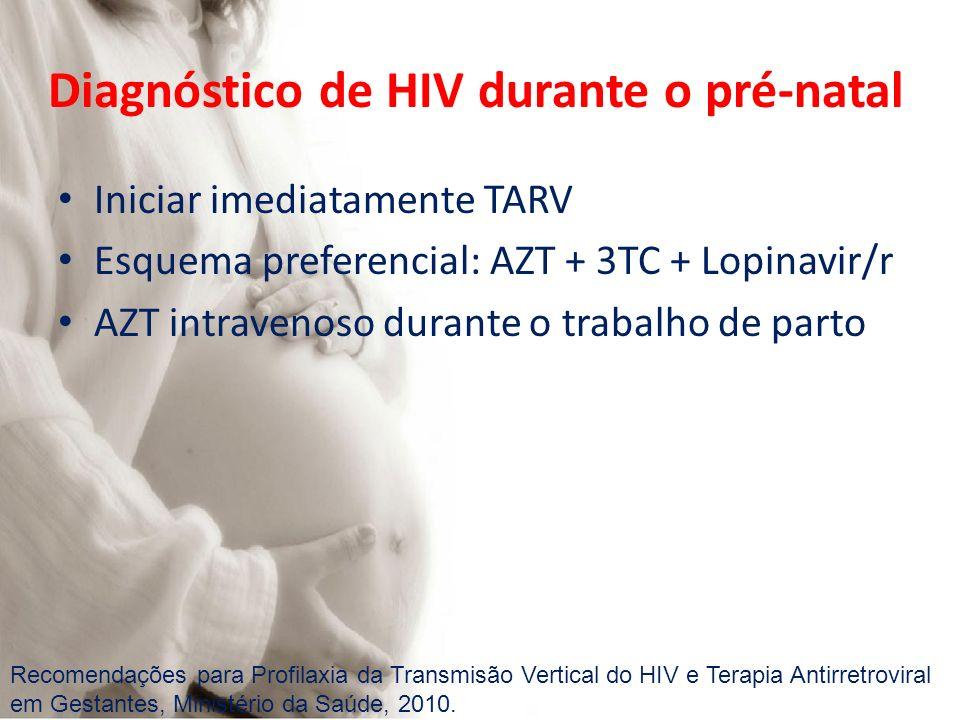 Iniciar imediatamente TARV Esquema preferencial: AZT + 3TC + Lopinavir/r AZT intravenoso durante o trabalho de parto Recomendações para Profilaxia da Transmisão Vertical do HIV e Terapia Antirretroviral em Gestantes, Ministério da Saúde, 2010.
