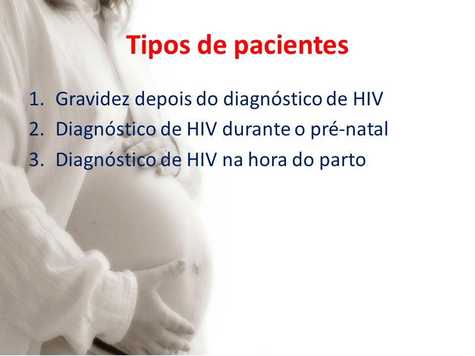 Tipos de pacientes 1.Gravidez depois do diagnóstico de HIV 2.Diagnóstico de HIV durante o pré-natal 3.Diagnóstico de HIV na hora do parto