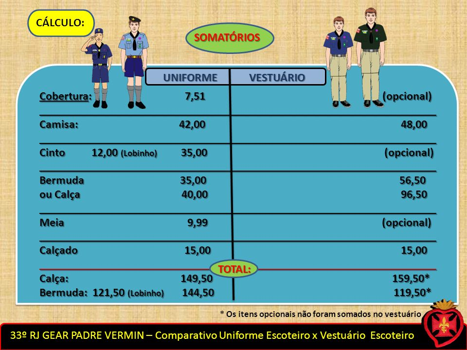 33º RJ GEAR PADRE VERMIN – Comparativo Uniforme Escoteiro x Vestuário Escoteiro CÁLCULO: SOMATÓRIOS Cobertura: 7,51 (opcional) _______________________
