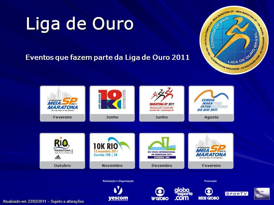 Liga de Ouro Eventos que fazem parte da Liga de Ouro 2011 FevereiroJunhoAgosto OutubroNovembroDezembro Junho Fevereiro Atualizado em 23/02/2011 – Suje