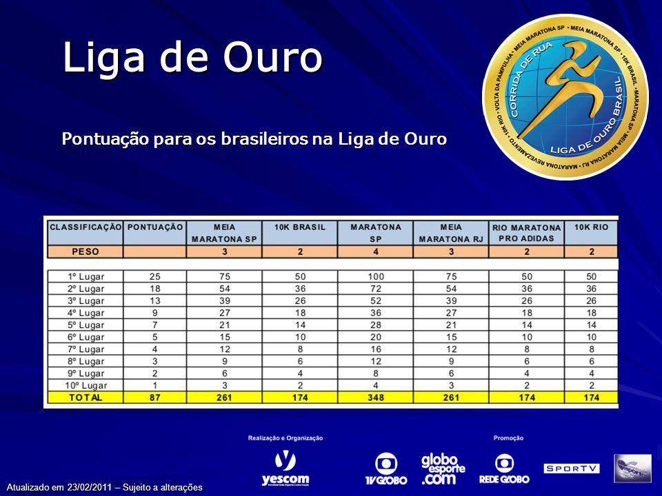 Liga de Ouro Bonificação para quebra de recorde Bonificação em pontos para quebra de recorde da prova: Todos os atletas brasileiros que correrem tempos abaixo do recorde do percurso, farão jus a um bônus de 100% dos pontos alcançados.