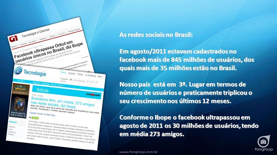 As redes sociais no Brasil: Em agosto/2011 estavam cadastrados no facebook mais de 845 milhões de usuários, dos quais mais de 35 milhões estão no Bras