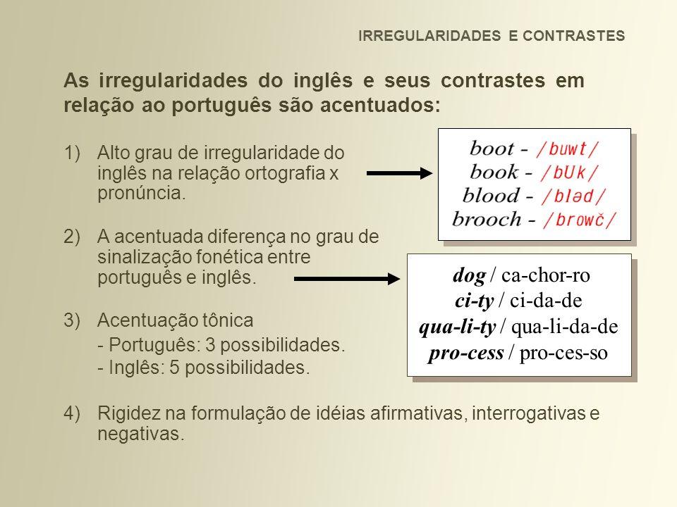 1)Alto grau de irregularidade do inglês na relação ortografia x pronúncia.