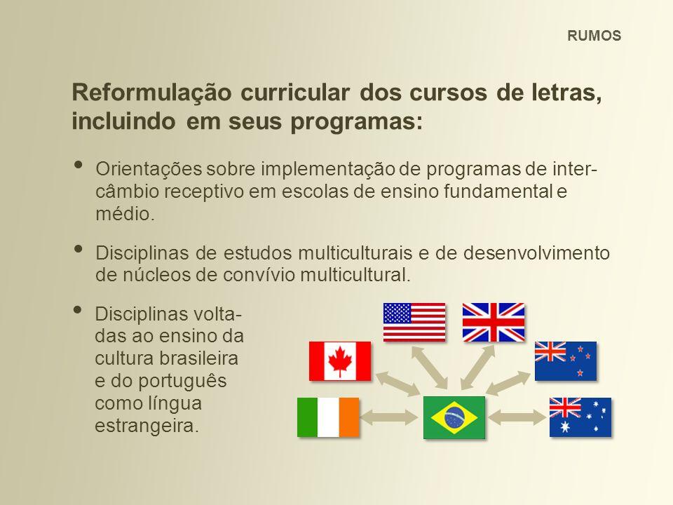 RUMOS Reformulação curricular dos cursos de letras, incluindo em seus programas: Orientações sobre implementação de programas de inter- câmbio receptivo em escolas de ensino fundamental e médio.