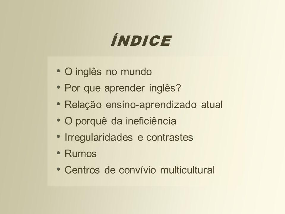 ÍNDICE O inglês no mundo Por que aprender inglês.