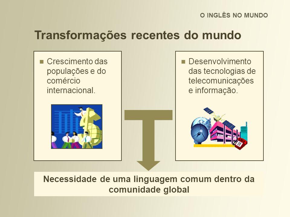 O INGLÊS NO MUNDO Transformações recentes do mundo Crescimento das populações e do comércio internacional.