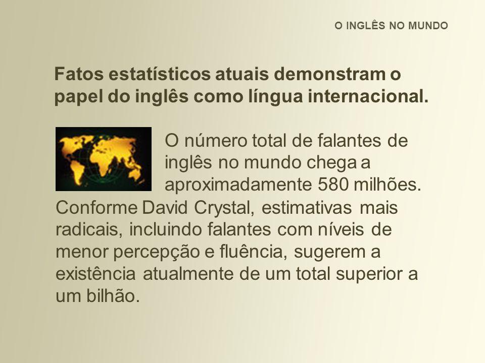 O INGLÊS NO MUNDO Fatos estatísticos atuais demonstram o papel do inglês como língua internacional.