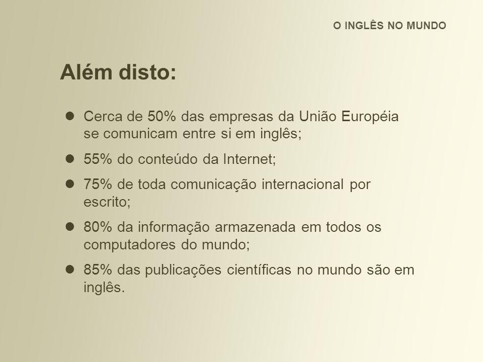 O INGLÊS NO MUNDO Cerca de 50% das empresas da União Européia se comunicam entre si em inglês; 55% do conteúdo da Internet; 75% de toda comunicação internacional por escrito; 80% da informação armazenada em todos os computadores do mundo; 85% das publicações científicas no mundo são em inglês.