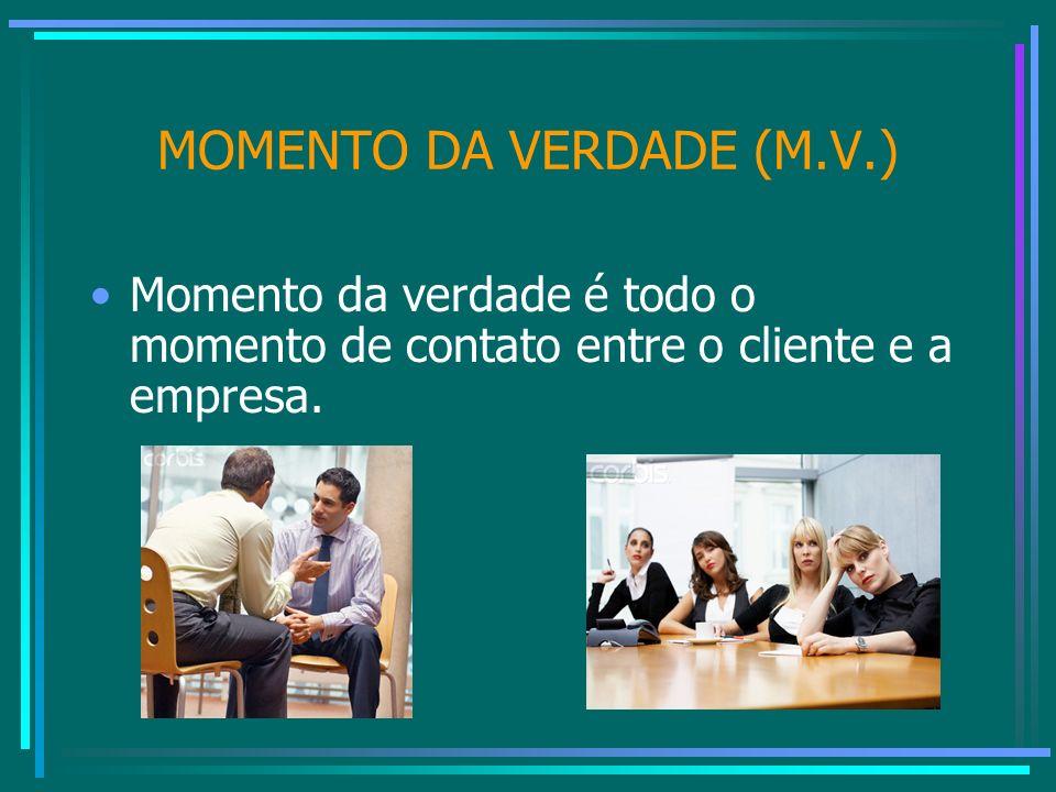 MOMENTO DA VERDADE (M.V.) Momento da verdade é todo o momento de contato entre o cliente e a empresa.
