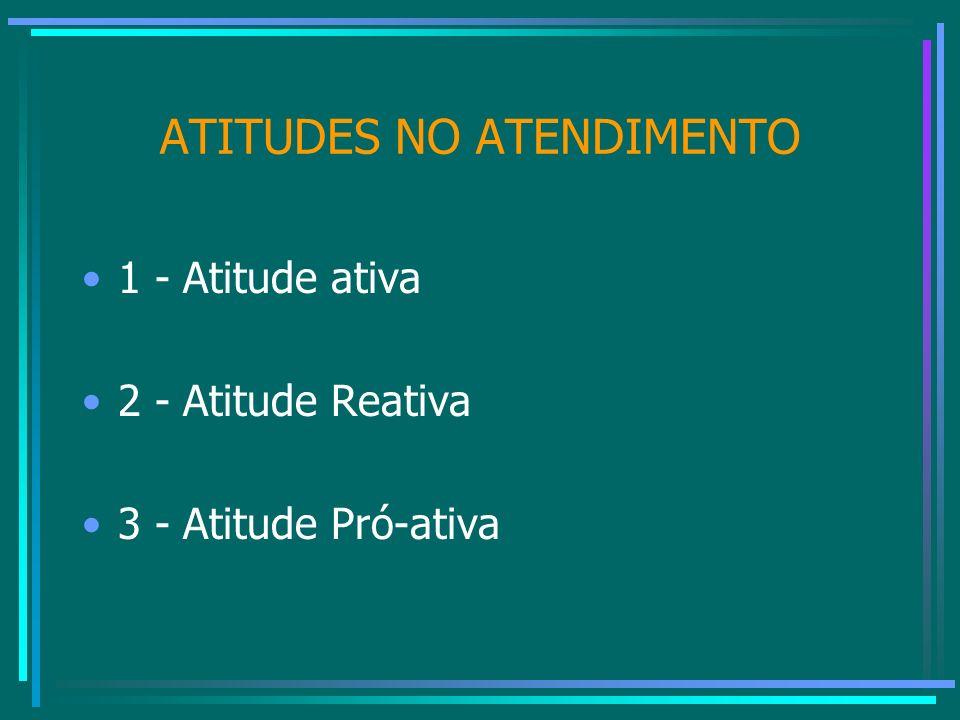 ATITUDES NO ATENDIMENTO 1 - Atitude ativa 2 - Atitude Reativa 3 - Atitude Pró-ativa