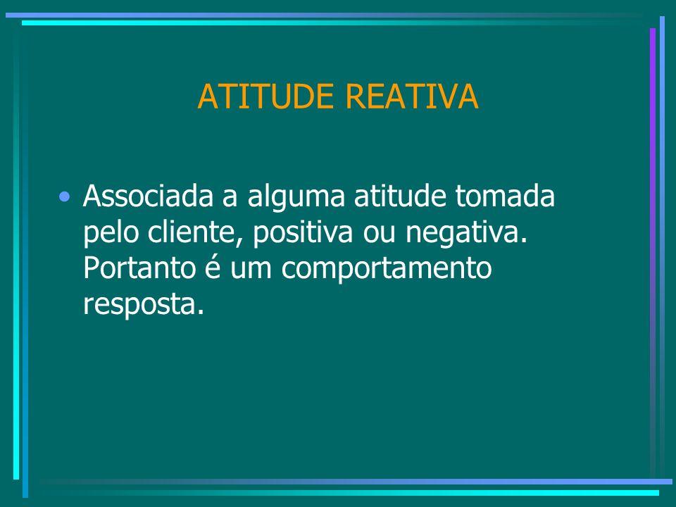 ATITUDE REATIVA Associada a alguma atitude tomada pelo cliente, positiva ou negativa. Portanto é um comportamento resposta.