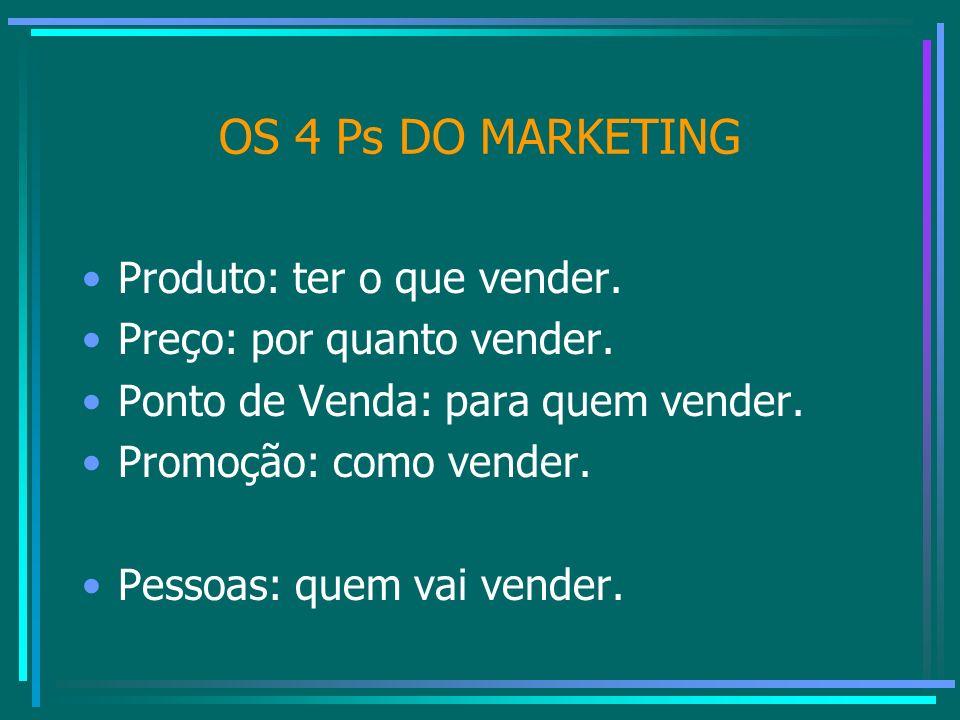 OS 4 Ps DO MARKETING Produto: ter o que vender. Preço: por quanto vender. Ponto de Venda: para quem vender. Promoção: como vender. Pessoas: quem vai v