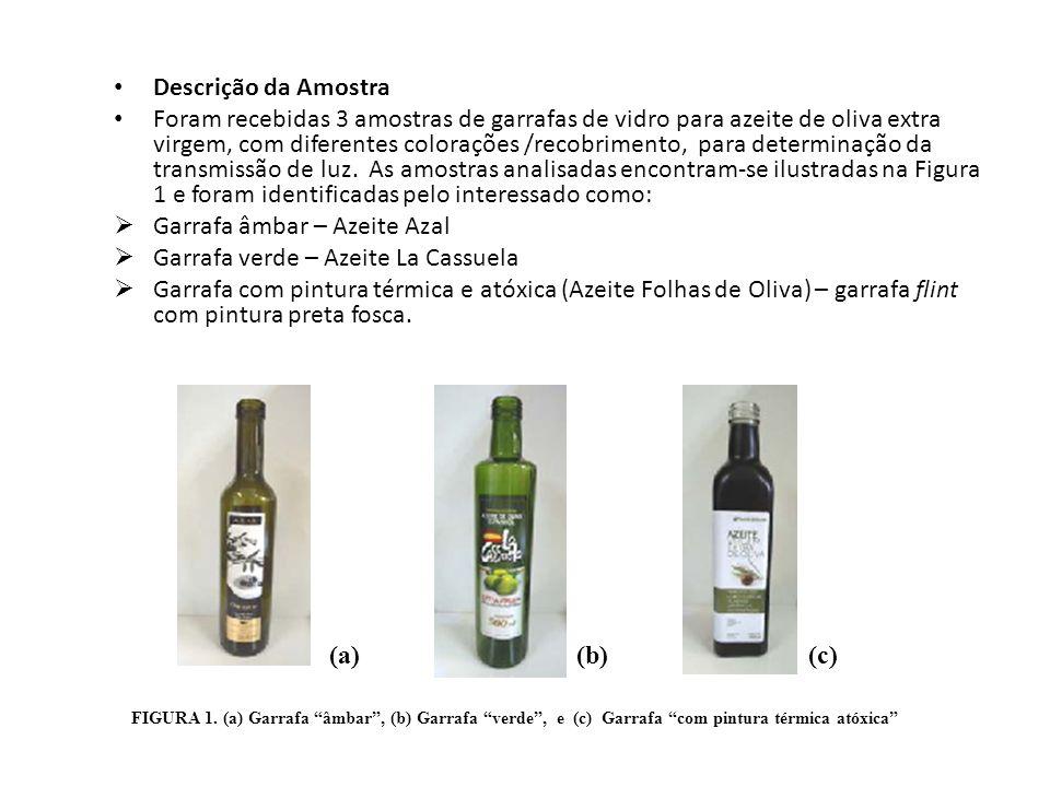 FIGURA 1. (a) Garrafa âmbar, (b) Garrafa verde, e (c) Garrafa com pintura térmica atóxica (a)(b)(c) Descrição da Amostra Foram recebidas 3 amostras de