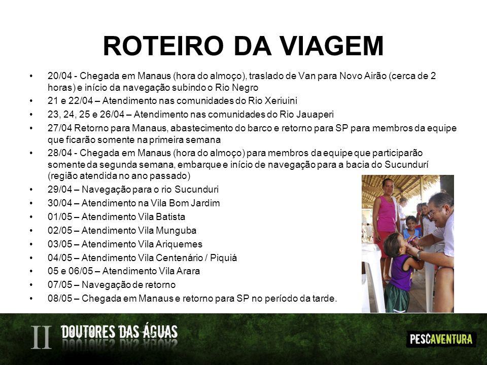 ROTEIRO DA VIAGEM 20/04 - Chegada em Manaus (hora do almoço), traslado de Van para Novo Airão (cerca de 2 horas) e início da navegação subindo o Rio N