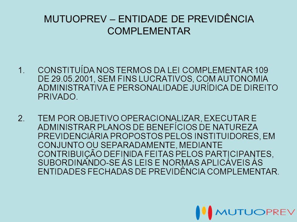 MUTUOPREV – ENTIDADE DE PREVIDÊNCIA COMPLEMENTAR 1.CONSTITUÍDA NOS TERMOS DA LEI COMPLEMENTAR 109 DE 29.05.2001, SEM FINS LUCRATIVOS, COM AUTONOMIA AD
