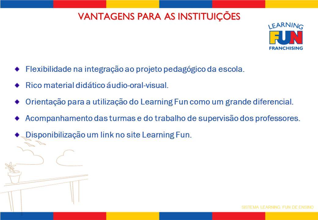 SISTEMA LEARNING FUN DE ENSINO VANTAGENS PARA AS INSTITUIÇÕES Flexibilidade na integração ao projeto pedagógico da escola. Rico material didático áudi