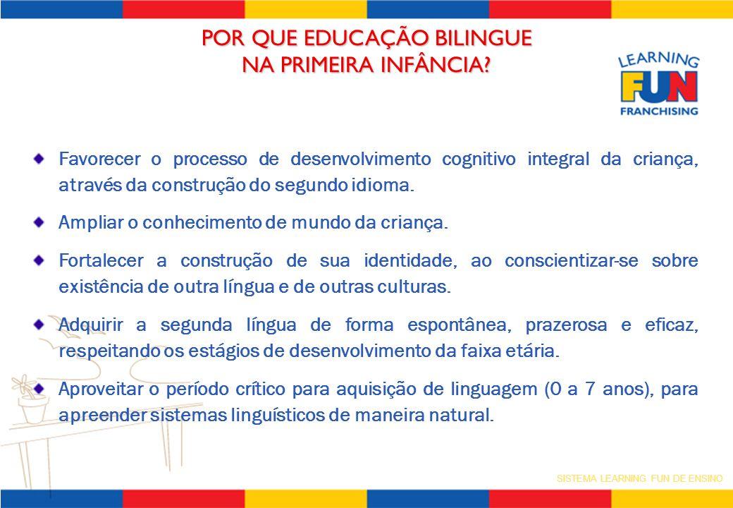 SISTEMA LEARNING FUN DE ENSINO POR QUE EDUCAÇÃO BILINGUE NA PRIMEIRA INFÂNCIA? Favorecer o processo de desenvolvimento cognitivo integral da criança,