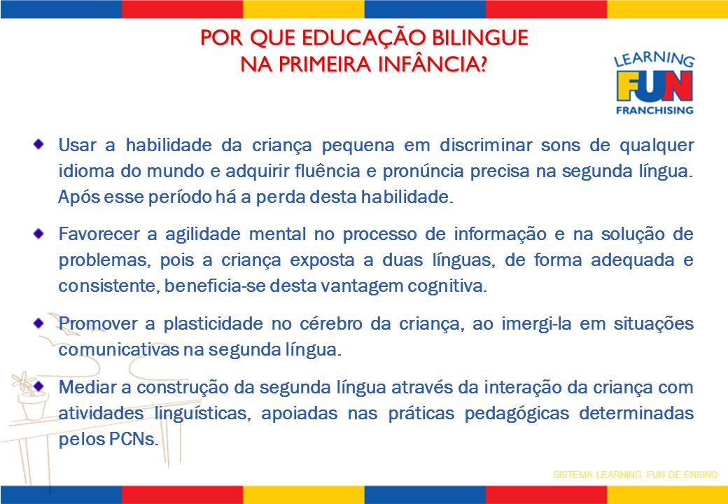 SISTEMA LEARNING FUN DE ENSINO Usar a habilidade da criança pequena em discriminar sons de qualquer idioma do mundo e adquirir fluência e pronúncia pr