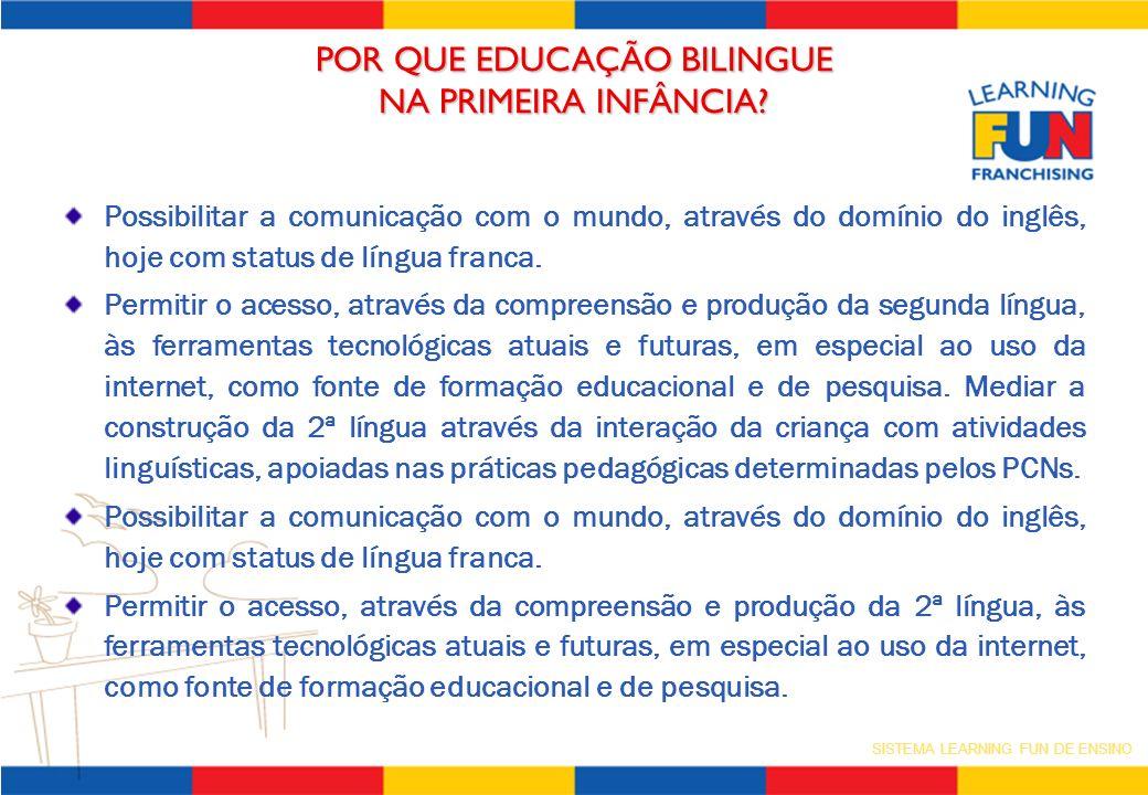SISTEMA LEARNING FUN DE ENSINO Possibilitar a comunicação com o mundo, através do domínio do inglês, hoje com status de língua franca. Permitir o aces