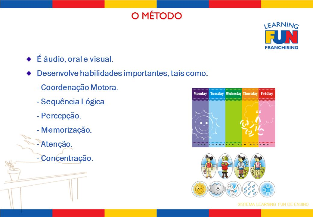 SISTEMA LEARNING FUN DE ENSINO É áudio, oral e visual.