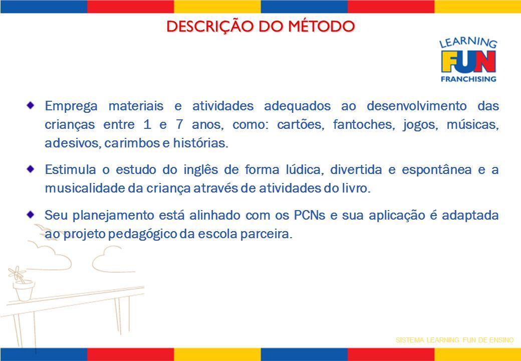 SISTEMA LEARNING FUN DE ENSINO DESCRIÇÃO DO MÉTODO Emprega materiais e atividades adequados ao desenvolvimento das crianças entre 1 e 7 anos, como: ca