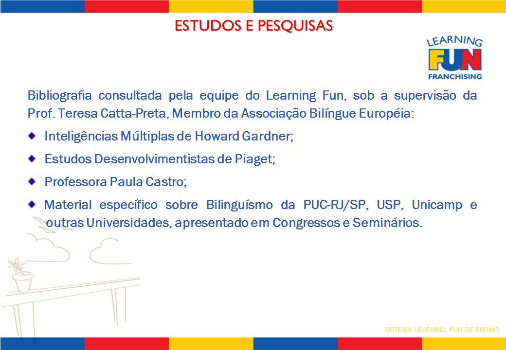 SISTEMA LEARNING FUN DE ENSINO Possibilitar a comunicação com o mundo, através do domínio do inglês, hoje com status de língua franca.