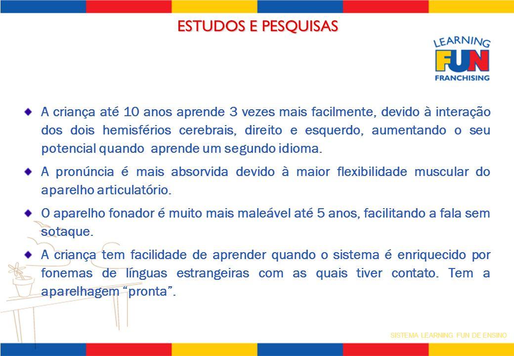 SISTEMA LEARNING FUN DE ENSINO É áudio, oral e visual.