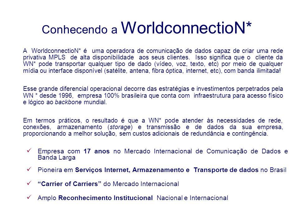 3 Principais Soluções A WN* pode prover um acesso direto e privativo para interconexão dos usuários de telefonia, que completarão suas chamadas com garantia de qualidade e segurança.