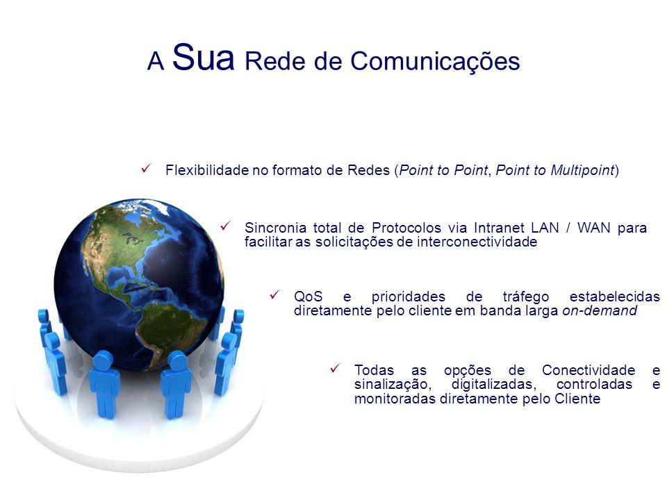 8 A Sua Rede de Comunicações Flexibilidade no formato de Redes (Point to Point, Point to Multipoint) Sincronia total de Protocolos via Intranet LAN / WAN para facilitar as solicitações de interconectividade QoS e prioridades de tráfego estabelecidas diretamente pelo cliente em banda larga on-demand Todas as opções de Conectividade e sinalização, digitalizadas, controladas e monitoradas diretamente pelo Cliente