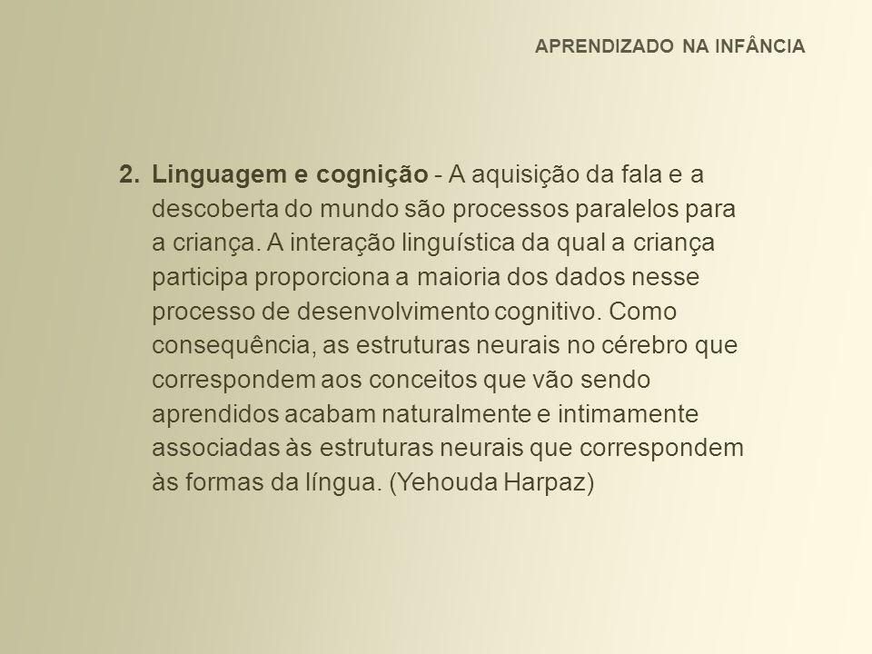 2.Linguagem e cognição - A aquisição da fala e a descoberta do mundo são processos paralelos para a criança. A interação linguística da qual a criança