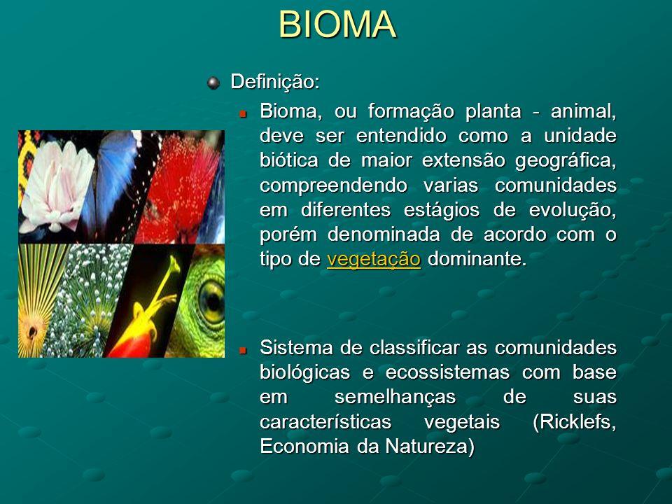 BIOMADefinição: Bioma, ou formação planta - animal, deve ser entendido como a unidade biótica de maior extensão geográfica, compreendendo varias comun