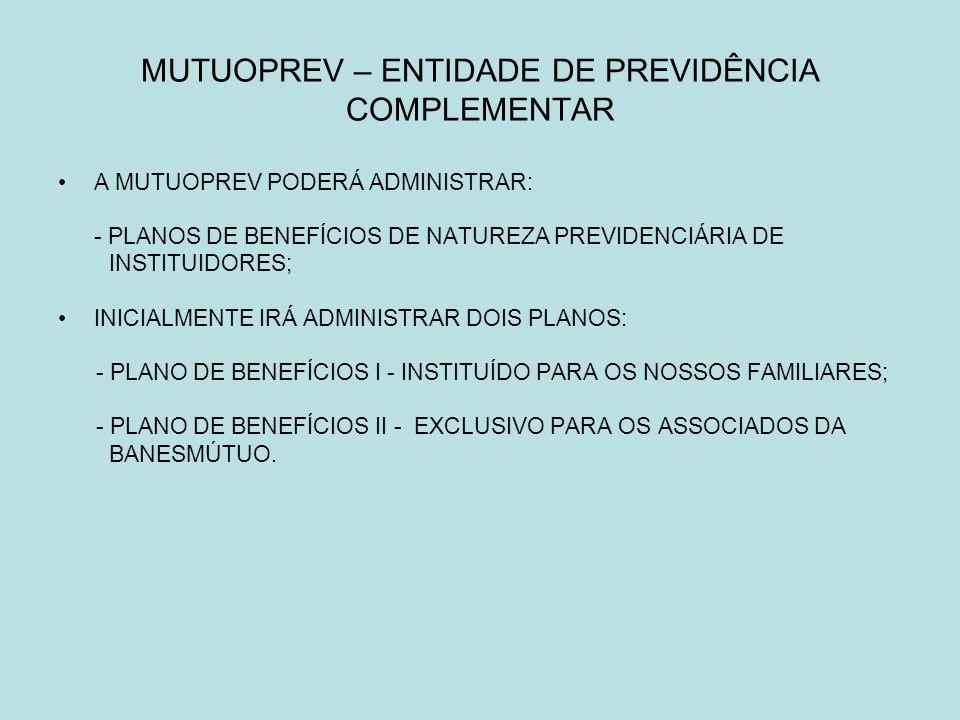 MUTUOPREV – ENTIDADE DE PREVIDÊNCIA COMPLEMENTAR A MUTUOPREV PODERÁ ADMINISTRAR: - PLANOS DE BENEFÍCIOS DE NATUREZA PREVIDENCIÁRIA DE INSTITUIDORES; INICIALMENTE IRÁ ADMINISTRAR DOIS PLANOS: - PLANO DE BENEFÍCIOS I - INSTITUÍDO PARA OS NOSSOS FAMILIARES; - PLANO DE BENEFÍCIOS II - EXCLUSIVO PARA OS ASSOCIADOS DA BANESMÚTUO.