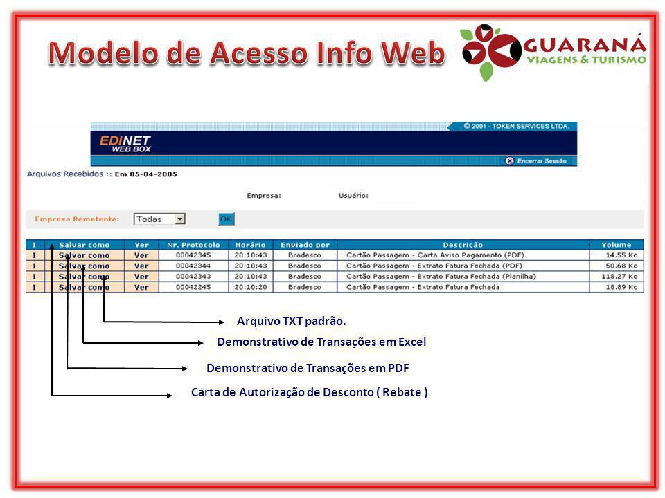 Carta de Autorização de Desconto ( Rebate ) Demonstrativo de Transações em PDF Demonstrativo de Transações em Excel Arquivo TXT padrão.