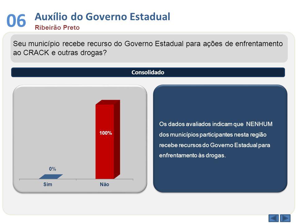 Auxílio do Governo Estadual Ribeirão Preto 06 Os dados avaliados indicam que NENHUM dos municípios participantes nesta região recebe recursos do Gover