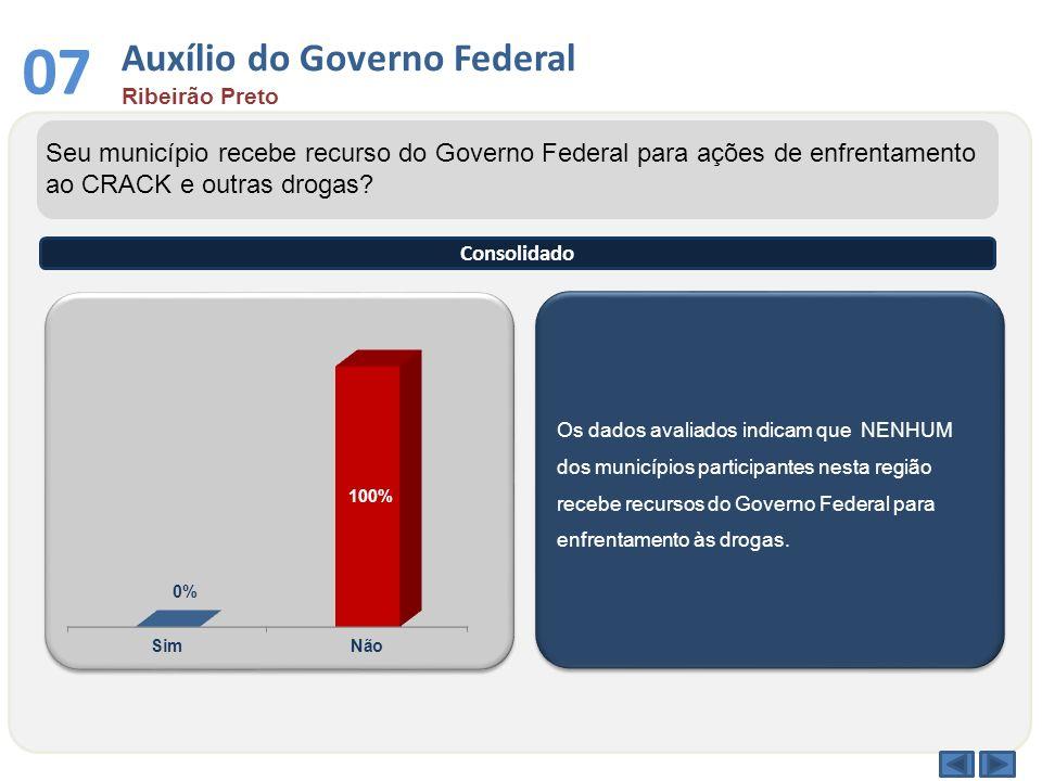 Os dados avaliados indicam que NENHUM dos municípios participantes nesta região recebe recursos do Governo Federal para enfrentamento às drogas. Seu m